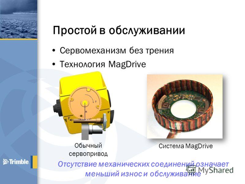 Простой в обслуживании Сервомеханизм без трения Технология MagDrive Отсутствие механических соединений означает меньший износ и обслуживание Обычный сервопривод Система MagDrive