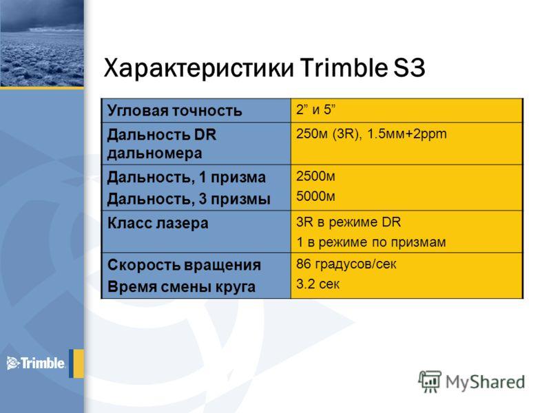 Характеристики Trimble S3 Угловая точность 2 и 5 Дальность DR дальномера 250м (3R), 1.5мм+2ppm Дальность, 1 призма Дальность, 3 призмы 2500м 5000м Класс лазера 3R в режиме DR 1 в режиме по призмам Скорость вращения Время смены круга 86 градусов/сек 3