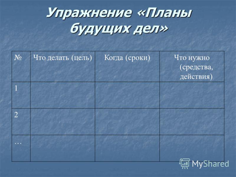 Упражнение «Планы будущих дел» Что делать (цель)Когда (сроки)Что нужно (средства, действия) 1 2 …