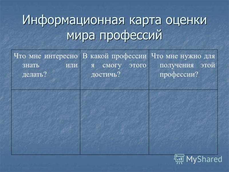 Информационная карта оценки мира профессий Что мне интересно знать или делать? В какой профессии я смогу этого достичь? Что мне нужно для получения этой профессии?
