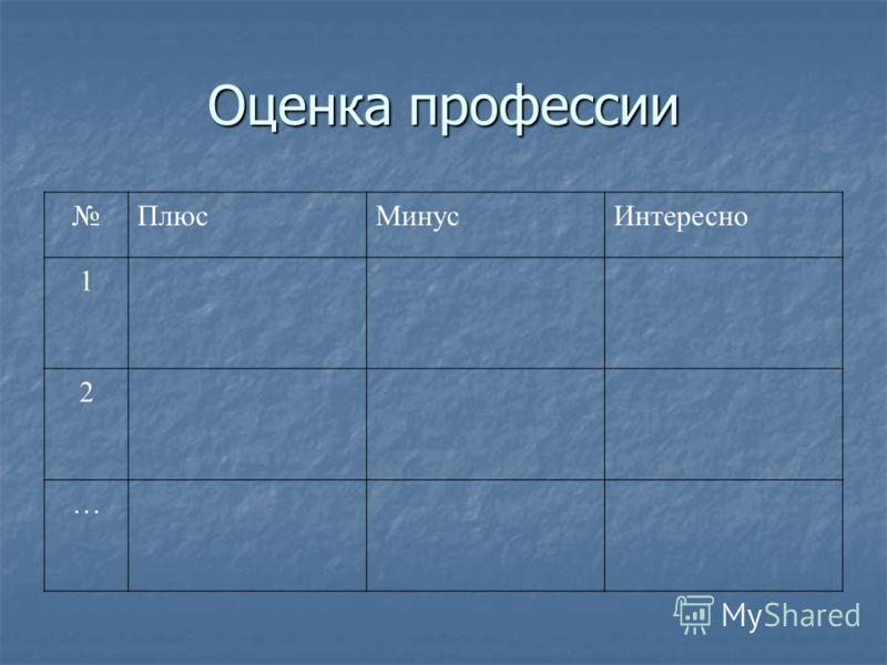 Оценка профессии ПлюсМинусИнтересно 1 2 …