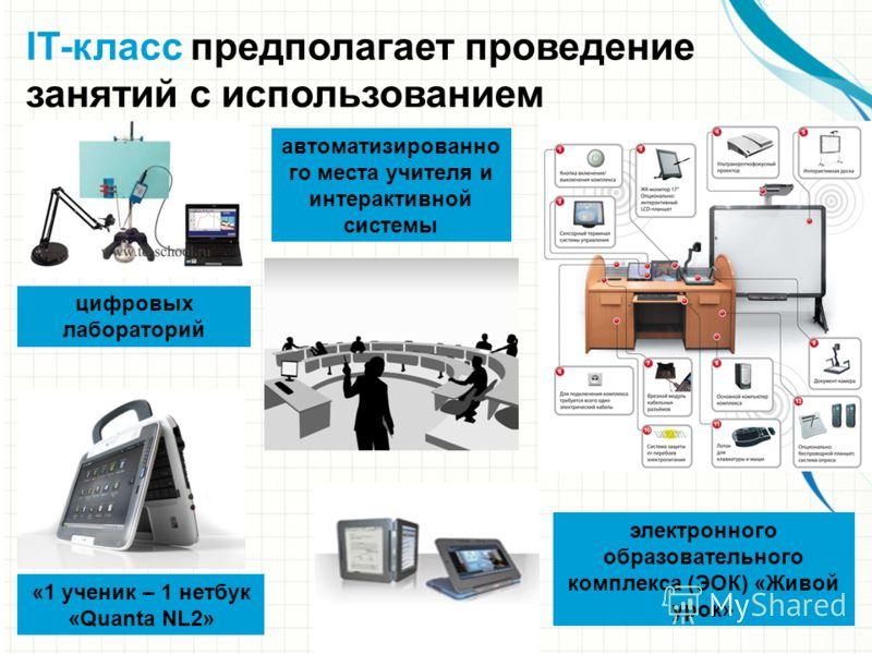 электронного образовательного комплекса (ЭОК) «Живой урок» «1 ученик – 1 нетбук «Quanta NL2» цифровых лабораторий IT-класс предполагает проведение занятий с использованием автоматизированно го места учителя и интерактивной системы