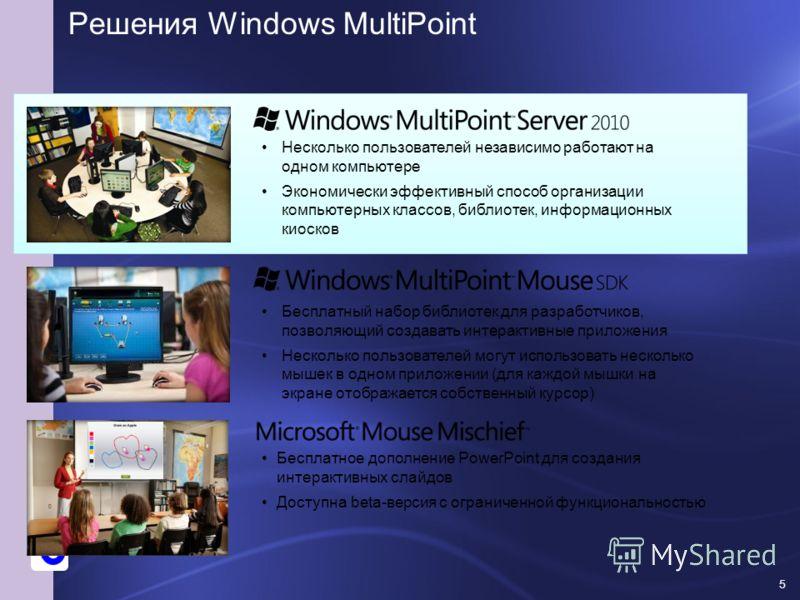 Решения Windows MultiPoint 5 Несколько пользователей независимо работают на одном компьютере Экономически эффективный способ организации компьютерных классов, библиотек, информационных киосков Бесплатный набор библиотек для разработчиков, позволяющий