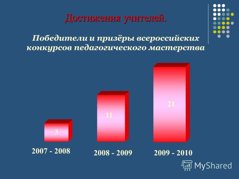 Достижения учителей. Победители и призёры всероссийских конкурсов педагогического мастерства 2007 - 2008 2008 - 20092009 - 2010 3 11 21