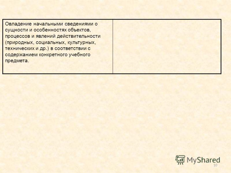 10 Овладение начальными сведениями о сущности и особенностях объектов, процессов и явлений действительности (природных, социальных, культурных, технических и др.) в соответствии с содержанием конкретного учебного предмета.