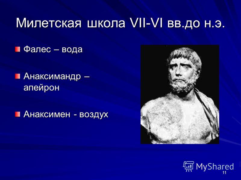 11 Милетская школа VII-VI вв.до н.э. Фалес – вода Анаксимандр – апейрон Анаксимен - воздух