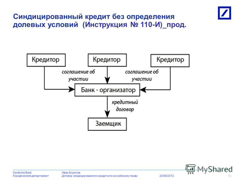 Deutsche BankDeutsche BankИван Борисов Юридический департаментДоговор синдицированного кредита по российскому праву 20/06/2012 Кредиты не относятся к синдицированным без определения долевых условий, если: 1) соглашение между банком и третьим лицом пр