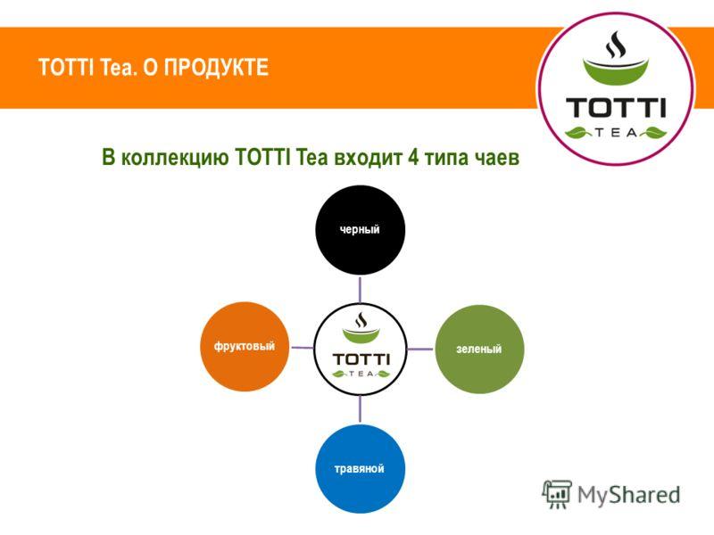 TOTTI Tea. O ПРОДУКТЕ В коллекцию TOTTI Tea входит 4 типа чаев черныйзеленыйтравянойфруктовый