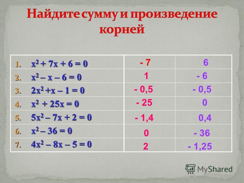 1. x 2 + 7x + 6 = 0 2. x 2 – x – 6 = 0 3. 2x 2 +x – 1 = 0 4. x 2 + 25x = 0 5. 5x 2 – 7x + 2 = 0 6. x 2 – 36 = 0 7. 4x 2 – 8x – 5 = 0 - 7 6 1 - 6 - 0,5 - 25 0 - 1,4 0,4 0 - 36 2 - 1,25