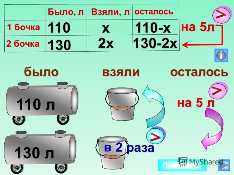 110 л130 л Показать (2) >> в 2 раза быловзялиосталось