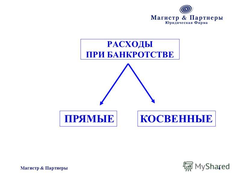 Магистр & Партнеры 4 РАСХОДЫ ПРИ БАНКРОТСТВЕ КОСВЕННЫЕПРЯМЫЕ