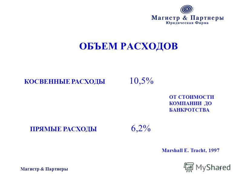 Магистр & Партнеры 7 ОБЪЕМ РАСХОДОВ 10,5% 6,2% КОСВЕННЫЕ РАСХОДЫ ПРЯМЫЕ РАСХОДЫ ОТ СТОИМОСТИ КОМПАНИИ ДО БАНКРОТСТВА Marshall E. Tracht, 1997