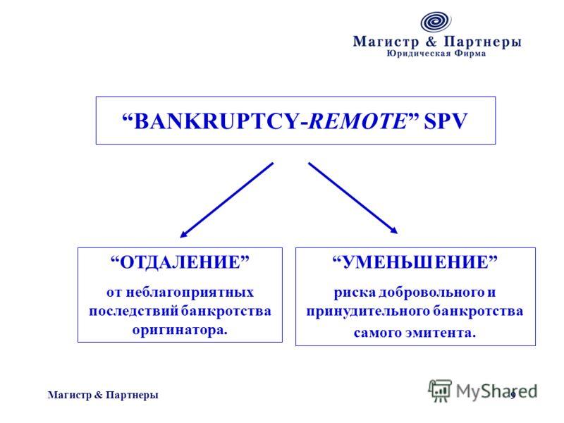 Магистр & Партнеры 9 BANKRUPTCY-REMOTE SPV ОТДАЛЕНИЕ от неблагоприятных последствий банкротства оригинатора. УМЕНЬШЕНИЕ риска добровольного и принудительного банкротства самого эмитента.