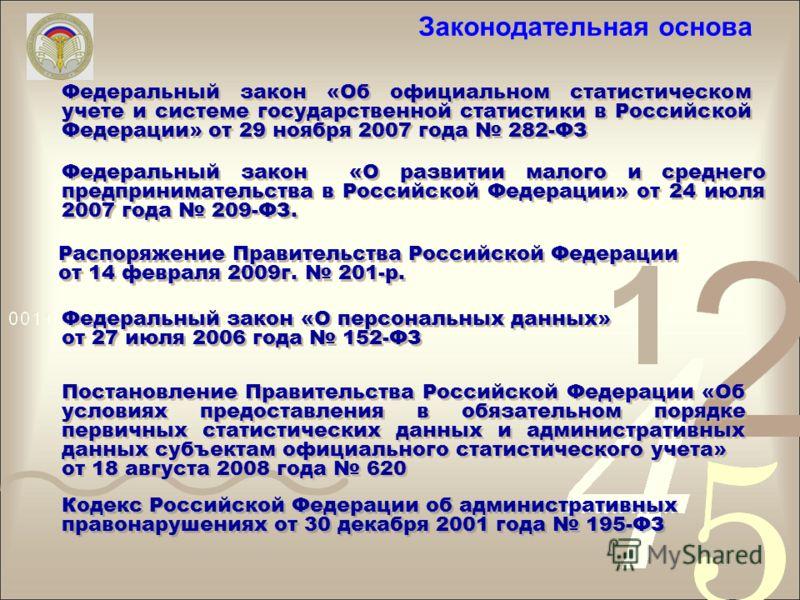Федеральный закон «Об официальном статистическом учете и системе государственной статистики в Российской Федерации» от 29 ноября 2007 года 282-ФЗ Законодательная основа Федеральный закон «О развитии малого и среднего предпринимательства в Российской