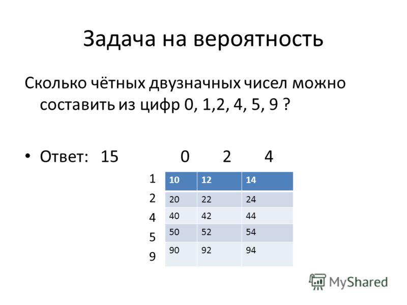 Задача на вероятность Сколько чётных двузначных чисел можно составить из цифр 0, 1,2, 4, 5, 9 ? Ответ: 15 0 2 4 1 2 4 5 9 101214 202224 404244 505254 909294