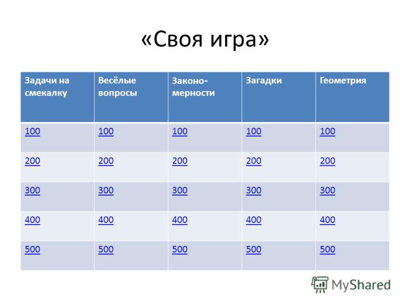 «Своя игра» Задачи на смекалку Весёлые вопросы Законо - мерности ЗагадкиГеометрия 100 200 300 400 500