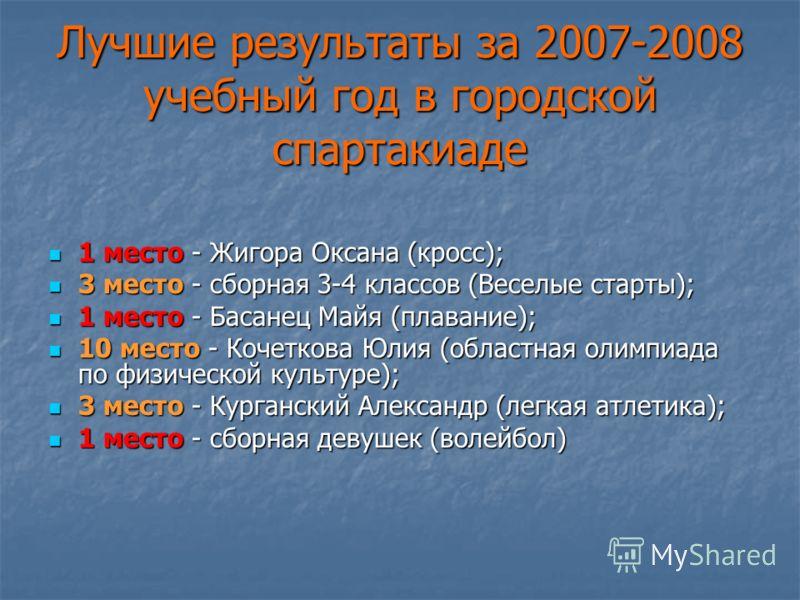 Лучшие результаты за 2007-2008 учебный год в городской спартакиаде 1 место - Жигора Оксана (кросс); 1 место - Жигора Оксана (кросс); 3 место - сборная 3-4 классов (Веселые старты); 3 место - сборная 3-4 классов (Веселые старты); 1 место - Басанец Май