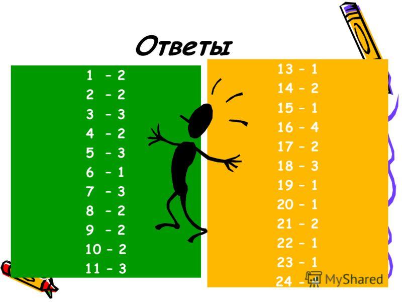 Ответы 1 – 2 2 – 2 3 – 3 4 – 2 5 – 3 6 – 1 7 – 3 8 – 2 9 – 2 10 – 2 11 – 3 12 – 4 13 – 1 14 – 2 15 – 1 16 – 4 17 – 2 18 – 3 19 – 1 20 – 1 21 – 2 22 – 1 23 – 1 24 - 4