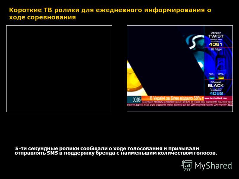 Короткие ТВ ролики для ежедневного информирования о ходе соревнования 5-ти секундные ролики сообщали о ходе голосования и призывали отправлять SMS в поддержку бренда с наименьшим количеством голосов.