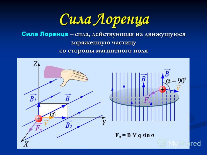 Сила Лоренца – сила, действующая на движущуюся заряженную частицу Сила Лоренца – сила, действующая на движущуюся заряженную частицу со стороны магнитного поля