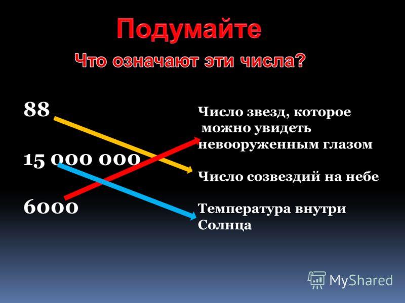 88 15 000 000 6000 Число звезд, которое можно увидеть невооруженным глазом Число созвездий на небе Температура внутри Солнца