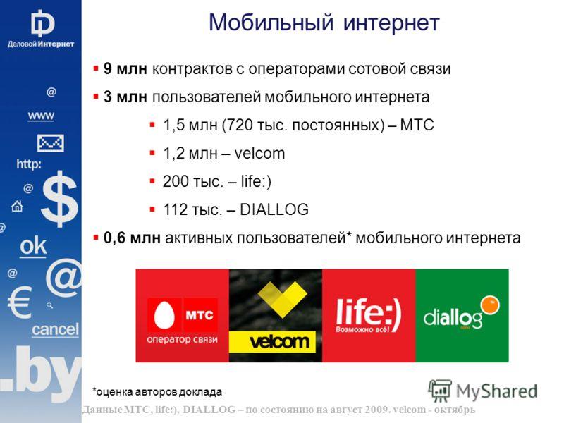 Мобильный интернет Данные МТС, life:), DIALLOG – по состоянию на август 2009. velcom - октябрь 9 млн контрактов с операторами сотовой связи 3 млн пользователей мобильного интернета 1,5 млн (720 тыс. постоянных) – МТС 1,2 млн – velcom 200 тыс. – life: