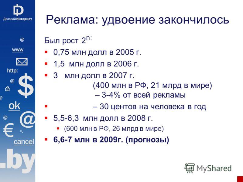 Реклама: удвоение закончилось Был рост 2 n: 0,75 млн долл в 2005 г. 1,5 млн долл в 2006 г. 3 млн долл в 2007 г. (400 млн в РФ, 21 млрд в мире) – 3-4% от всей рекламы – 30 центов на человека в год 5,5-6,3 млн долл в 2008 г. (600 млн в РФ, 26 млрд в ми