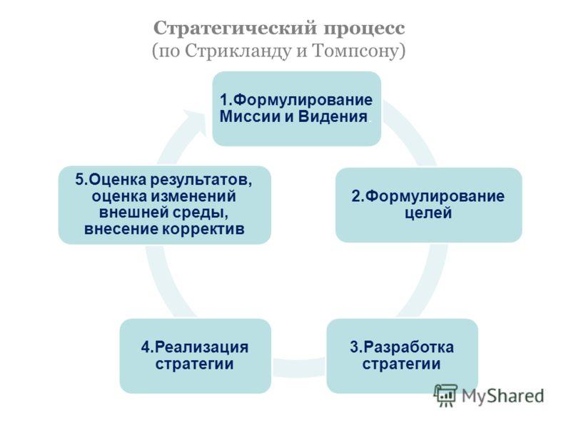 Стратегический процесс (по Стрикланду и Томпсону) 1.Формулирование Миссии и Видения. 2.Формулирование целей 3.Разработка стратегии 4.Реализация стратегии 5.Оценка результатов, оценка изменений внешней среды, внесение корректив