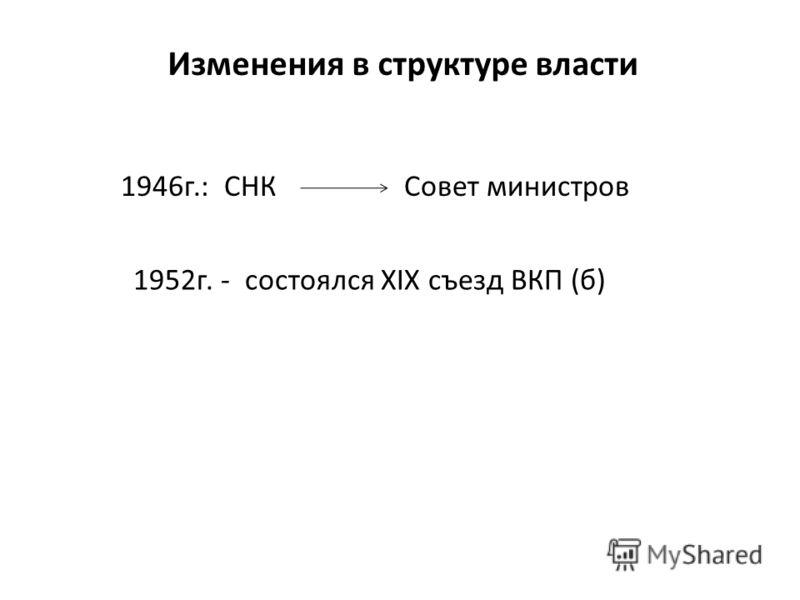 Изменения в структуре власти 1946г.: СНК Совет министров 1952г. - состоялся XIX съезд ВКП (б)