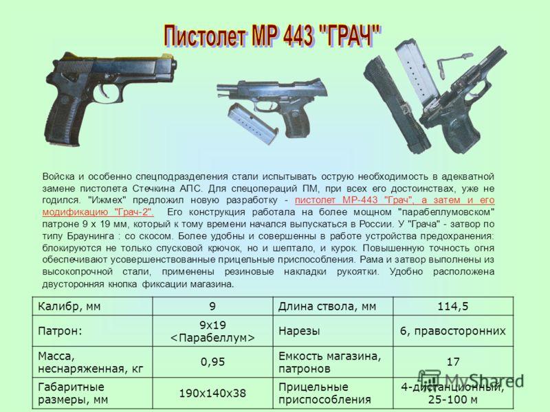 Войска и особенно спецподразделения стали испытывать острую необходимость в адекватной замене пистолета Стечкина АПС. Для спецопераций ПМ, при всех его достоинствах, уже не годился.