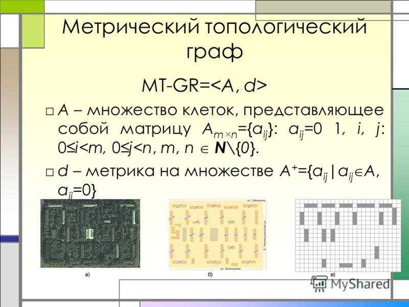 Метрический топологический граф MT-GR= A – множество клеток, представляющее собой матрицу A m×n ={a ij }: a ij =0 1, i, j: 0i