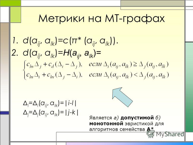 Метрики на МТ-графах 1.d(a ij, a lk )=c(π* (a ij, a lk )). 2.d(a ij, a lk )= H(a ij, a lk )= Δ i =Δ i (a ij, a lk )=|i-l| Δ j =Δ j (a ij, a lk )=|j-k| Является а) допустимой б) монотонной эвристикой для алгоритмов семейства A*