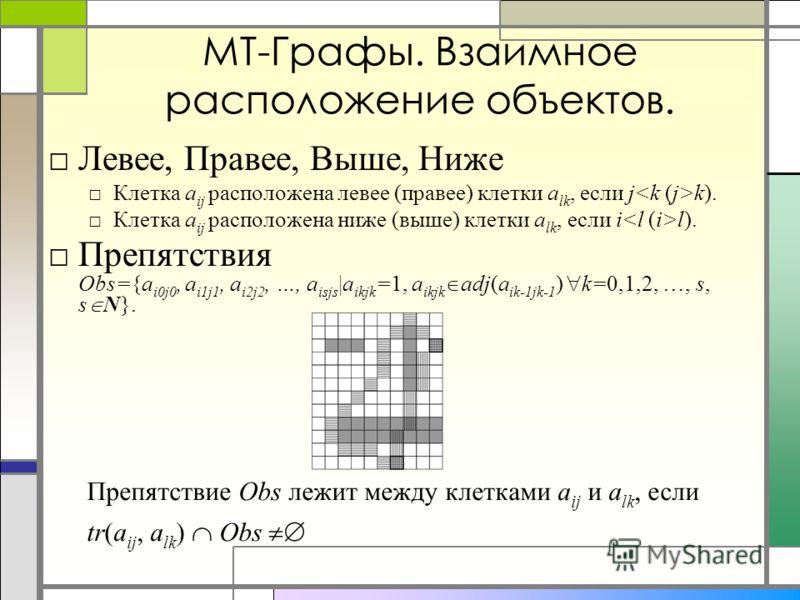 МТ-Графы. Взаимное расположение объектов. Левее, Правее, Выше, Ниже Клетка a ij расположена левее (правее) клетки a lk, если j k). Клетка a ij расположена ниже (выше) клетки a lk, если i l). Препятствия Obs={a i0j0, a i1j1, a i2j2, …, a isjs |а ikjk