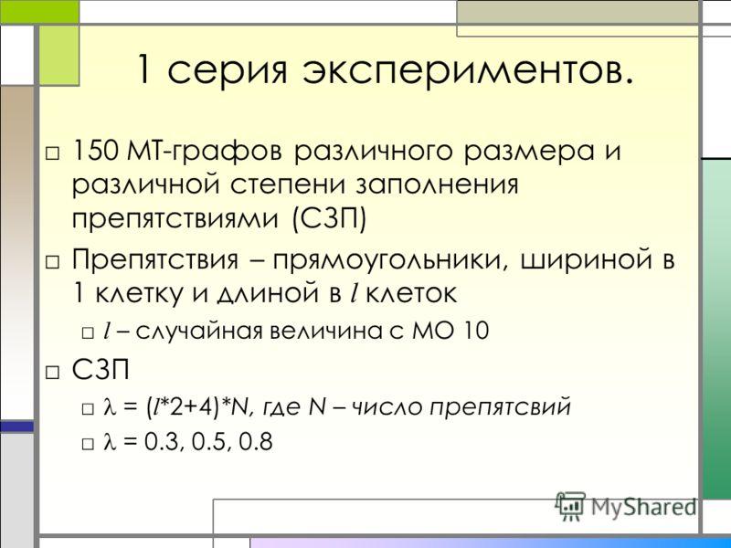 1 серия экспериментов. 150 МТ-графов различного размера и различной степени заполнения препятствиями (СЗП) Препятствия – прямоугольники, шириной в 1 клетку и длиной в l клеток l – случайная величина с МО 10 СЗП = ( l *2+4)*N, где N – число препятсвий