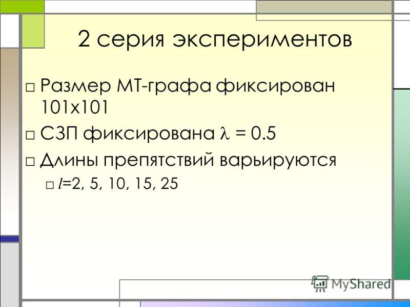 2 серия экспериментов Размер МТ-графа фиксирован 101х101 СЗП фиксирована = 0.5 Длины препятствий варьируются l =2, 5, 10, 15, 25