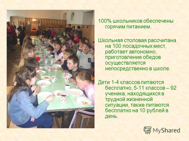 100% школьников обеспечены горячим питанием. Школьная столовая рассчитана на 100 посадочных мест, работает автономно, приготовление обедов осуществляется непосредственно в школе. Дети 1-4 классов питаются бесплатно, 5-11 классов – 92 ученика, находящ