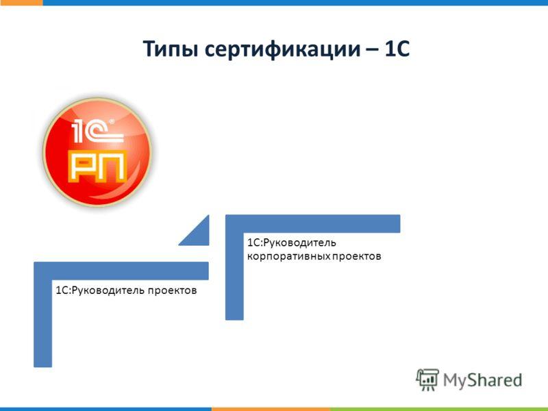 20 ст р. Типы сертификации – 1C 1С:Руководитель проектов 1С:Руководитель корпоративных проектов