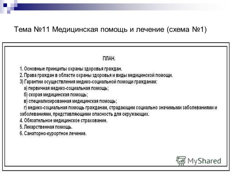 Тема 11 Медицинская помощь и лечение (схема 1)