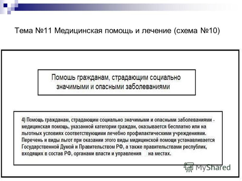 Тема 11 Медицинская помощь и лечение (схема 10)