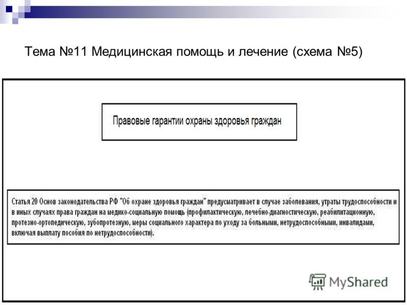 Тема 11 Медицинская помощь и лечение (схема 5)