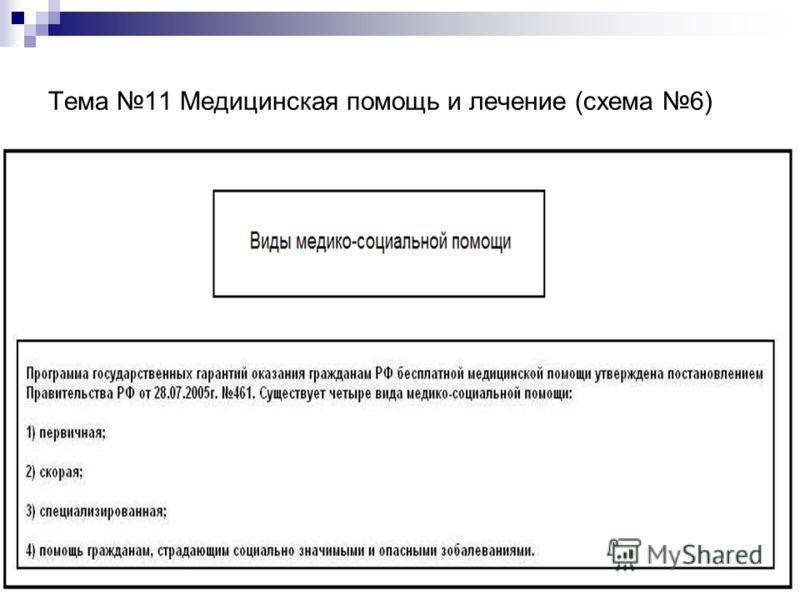 Тема 11 Медицинская помощь и лечение (схема 6)