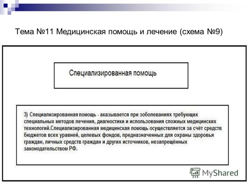 Тема 11 Медицинская помощь и лечение (схема 9)