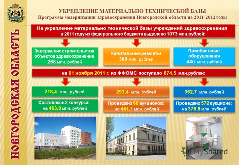 На укрепление материально технической базы учреждений здравоохранения в 2011 году из федерального бюджета выделено 1073 млн.рублей: На укрепление материально технической базы учреждений здравоохранения в 2011 году из федерального бюджета выделено 107