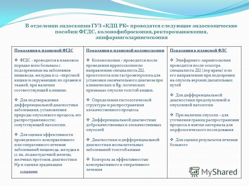 В отделении эндоскопии ГУЗ «КДЦ РК» проводятся следующие эндоскопические пособия: ФГДС, колонофиброскопия, ректороманоскопия, эпифаринголарингоскопия Показания к плановой ФГДС ФГДС - проводится в плановом порядке всем больным с подозрениями на заболе