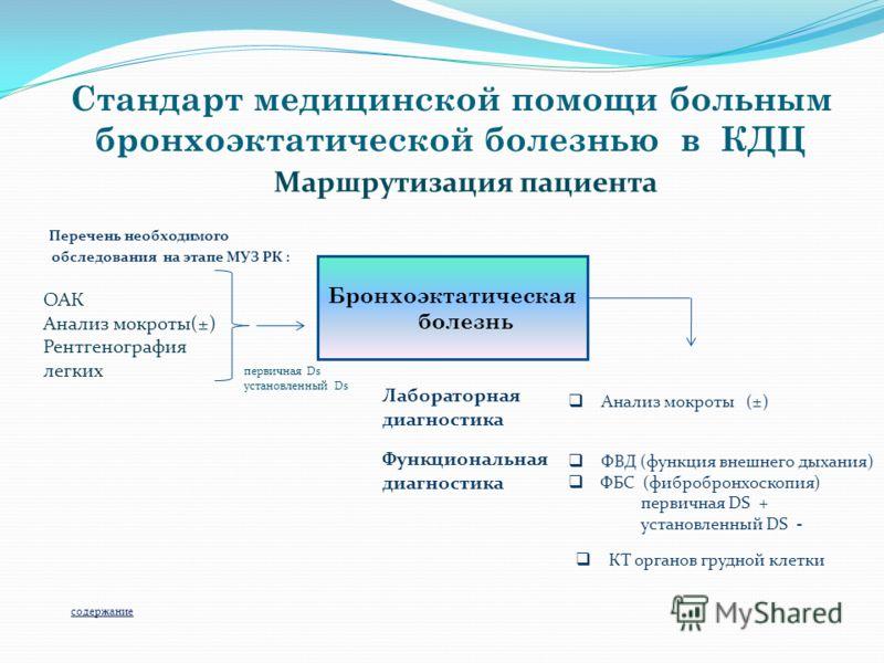 Стандарт медицинской помощи больным бронхоэктатической болезнью в КДЦ Перечень необходимого обследования на этапе МУЗ РК : Бронхоэктатическая болезнь ОАК Анализ мокроты(±) Рентгенография легких ФBД (функция внешнего дыхания) ФБС (фибробронхоскопия) п
