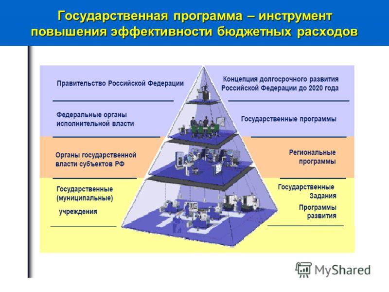 Государственная программа – инструмент повышения эффективности бюджетных расходов 13
