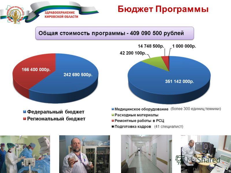 Бюджет Программы Общая стоимость программы - 409 090 500 рублей (более 300 единиц техники) (41 специалист)