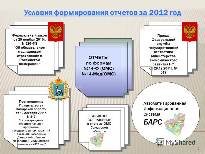 2 Условия формирования отчетов за 2012 год ОТЧЕТЫ по формам 14-Ф (ОМС) 14-Мед(ОМС) ОТЧЕТЫ по формам 14-Ф (ОМС) 14-Мед(ОМС) Федеральный закон от 29 ноября 2010г. N 326-ФЗ