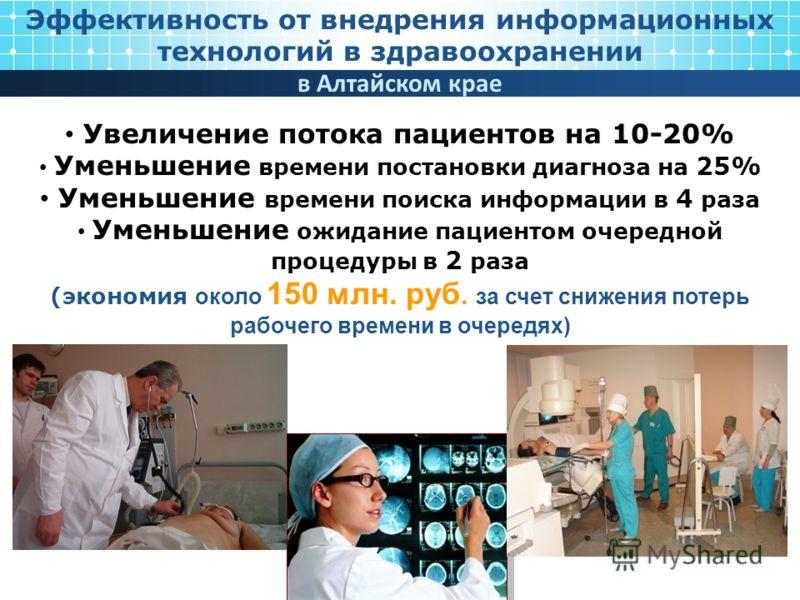 Эффективность от внедрения информационных технологий в здравоохранении Увеличение потока пациентов на 10-20% Уменьшение времени постановки диагноза на 25% Уменьшение времени поиска информации в 4 раза Уменьшение ожидание пациентом очередной процедуры