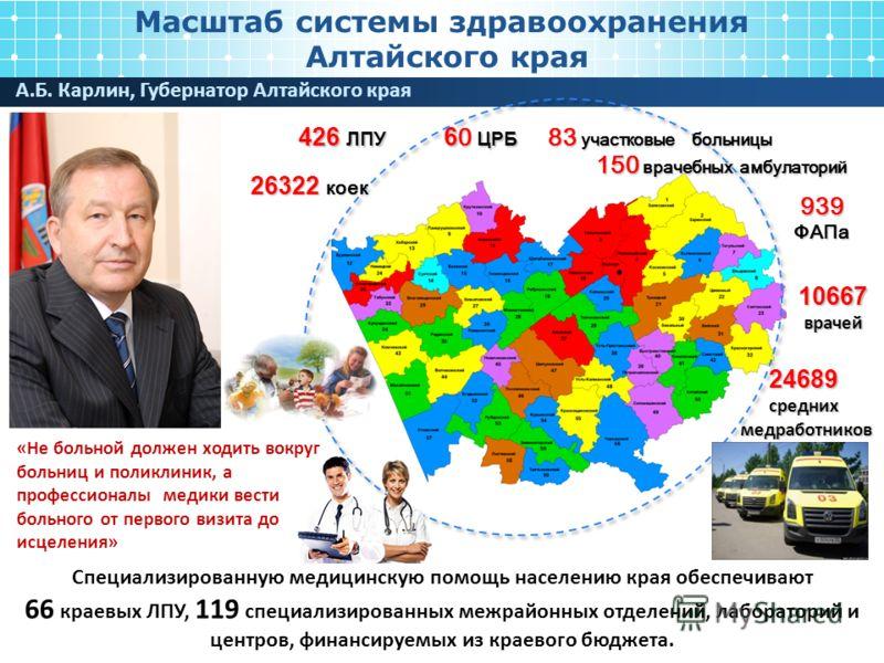 Масштаб системы здравоохранения Алтайского края Специализированную медицинскую помощь населению края обеспечивают 66 краевых ЛПУ, 119 специализированных межрайонных отделений, лабораторий и центров, финансируемых из краевого бюджета. 426 ЛПУ 426 ЛПУ